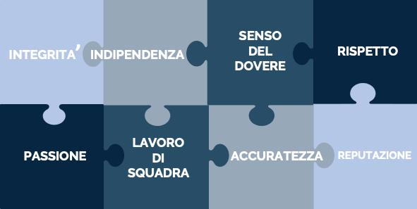 Puzzle Valori PMD